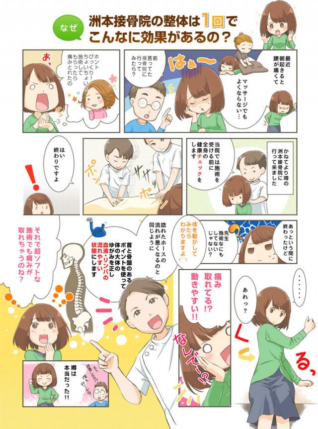 洲本接骨院の紹介漫画